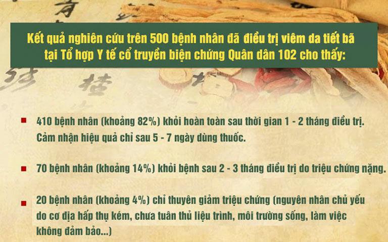 Kết quả khảo sát thực tế điều trị viêm da tiết bã (viêm da dầu) tại Tổ hợp Y tế Quân dân 102