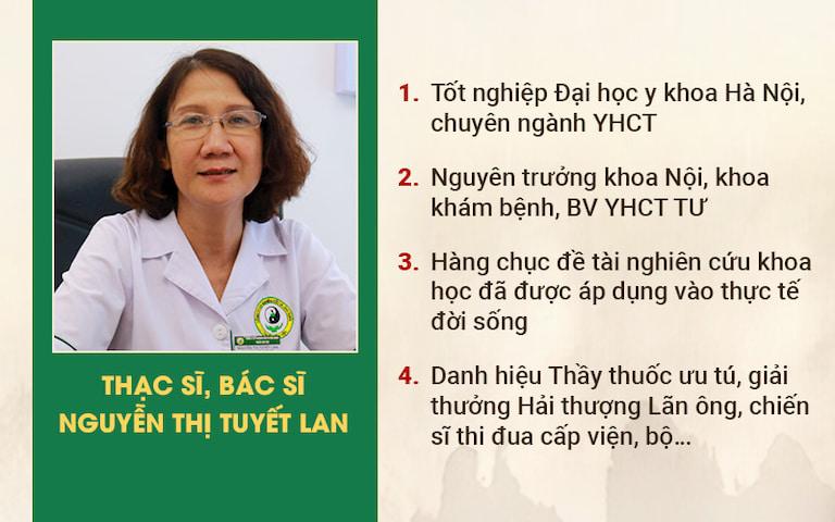 Th.Sĩ, B.Sĩ Nguyễn Thị Tuyết Lan